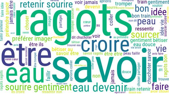 ragots